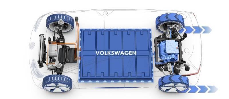 Volkswagen : un véhicule électrique, connecté et autonome