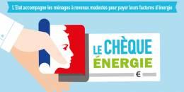 Les appareils électriques performant sont exclus du Chèque énergie